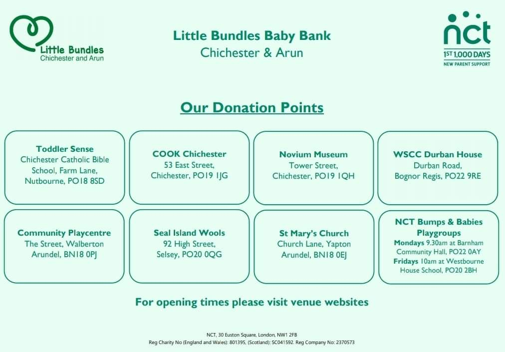 List of donation points