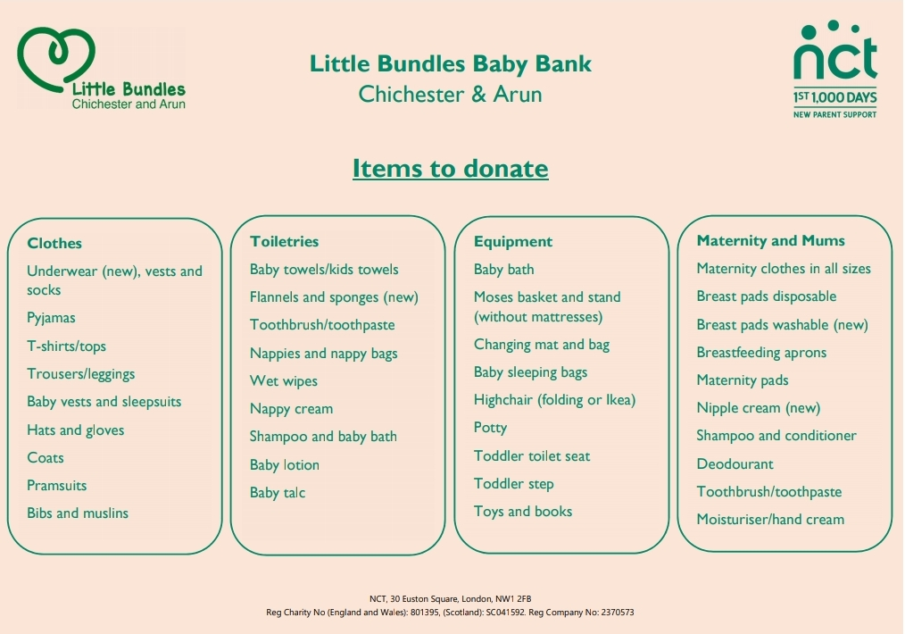 List of accepted donation items